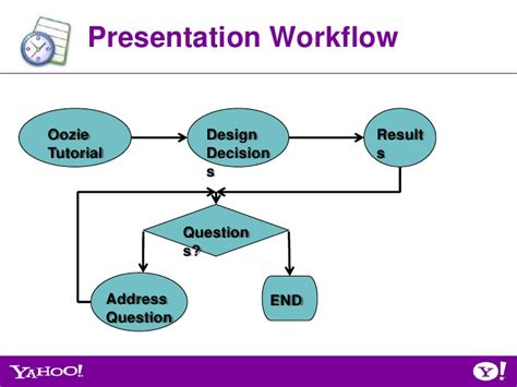 workflow management systems may 2012 hug oozie towards a scalable workflow