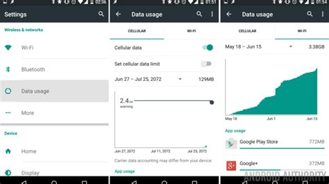 android usage statistics system checkup keep tabs on background data usage android customization android authority