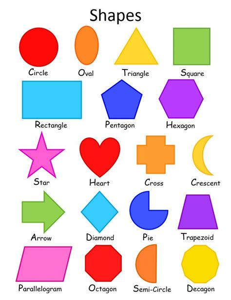 printable toddler shapes shapes a simple colorful shapes chart for toddlers