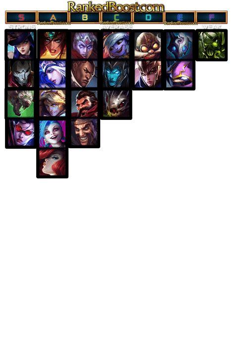 adc tier list   adc champion  tier list