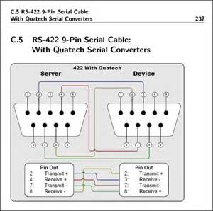 rs232 to rj45 wiring diagram wiring diagram and circuit schematic