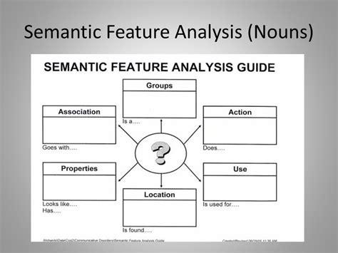semantic map template semantic map template pchscottcounty