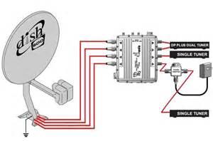 dish vip 222 receiver wiring diagram get free image about wiring diagram
