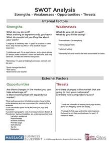 restaurant swot analysis template swot matrix template analysis exles for bakery business
