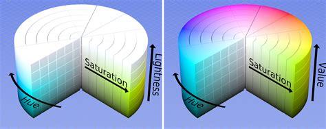 hsb color file hsl hsv cylinder color solid comparison png