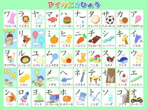 imagenes de idioma japonés idioma japones imagui