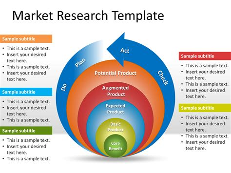 free market research powerpoint template powerpoint
