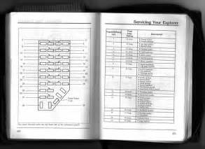 2000 ford explorer fuse box diagram