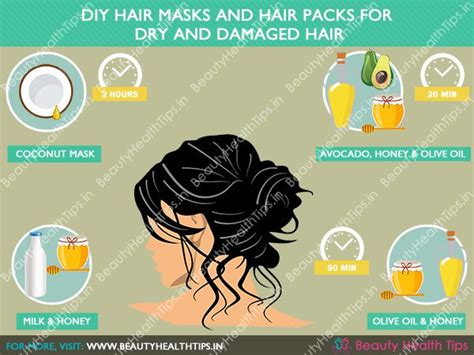 7 Best Home Made Hair Masks by Best Hair Masks And Hair Packs For And