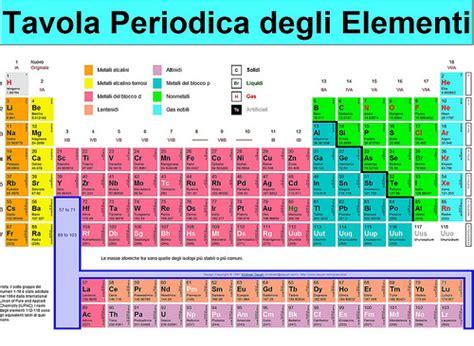 tavola periodica elementi zanichelli tavola periodica degli elementi zanichelli 2894601563
