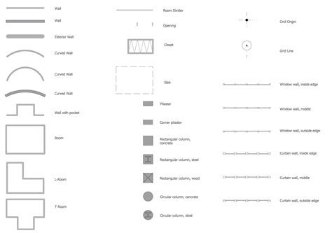 floor plan symbols illustrator plan symbols illustrator 100 floor plan symbols