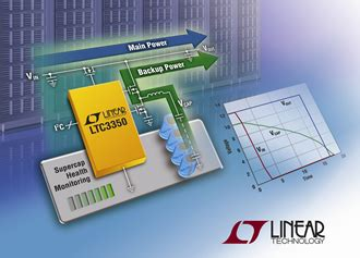capacitor based capacitor based backup power solution is standalone