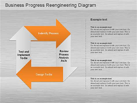 business process reengineering template business process reengineering diagram for powerpoint