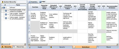 Fmea Worksheet Exle 421005 Myscres Reliability Centered Maintenance Excel Template
