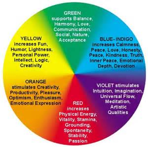 what color calms you emotions and feelings ingl 233 s m 225 laga