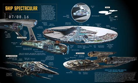 thoughts about the uss franklin in beyond startrek
