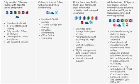 gmail vs outlook 5 changing differences