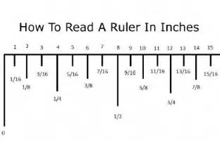 ruler measurements the vitrual screen ruler mm