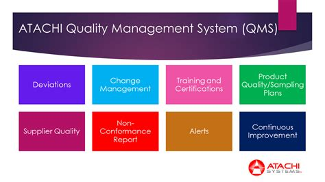 Design Cost Management System Quality Management System Qms Atachi Systems
