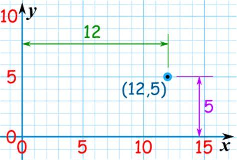 definition   coordinate