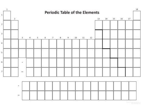 periodic table fill in printable periodic tables for chemistry science notes
