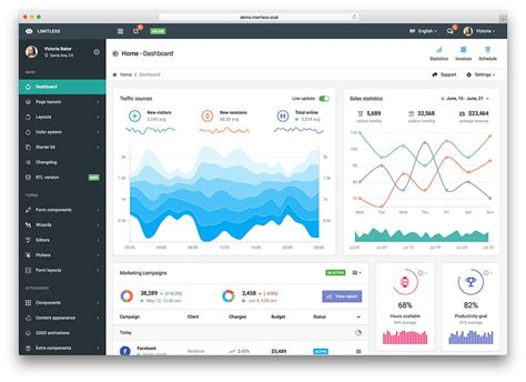 template html5 25 best bootstrap admin templates for web apps 2018 colorlib