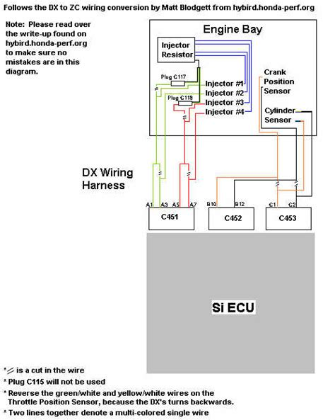 obd1 obd0 ecu wiring harness diagram obd free