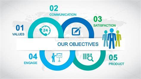Goals Objectives Slide Design For Powerpoint Slidemodel Business Ideas Ppt Presentation