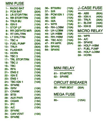 2006 chevrolet express 2 5 fuse box diagram circuit