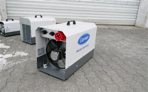 mobiler heizlüfter diesel heizkanone mobile heizl 252 fter heizgebl 228 se mieten
