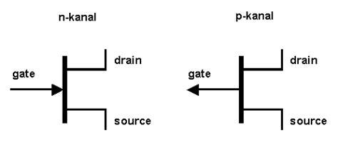 transistor jfet kanal n jfet mosfet jfet mosfet nedir jfet mosfet şemaları jfet mosfet anlatımı sakarya