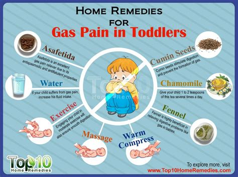 home remedies for gas in toddlers top 10 home remedies
