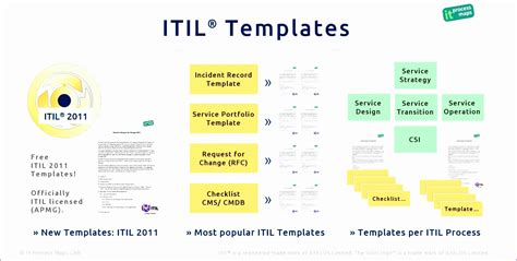 itil document templates awesome itil templates and documents sketch professional