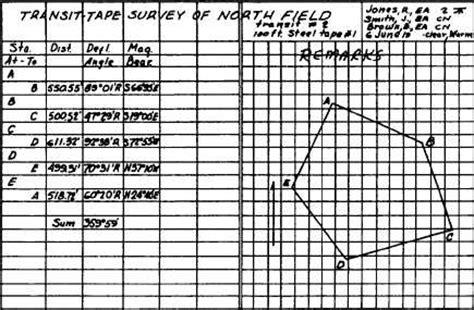 survey field book template transit survey 34259 vizualize