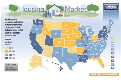 state by state housing market infographic coldwell