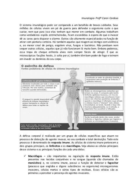 Imunologia INTRODUÇÃO BÁSCICA