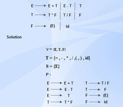 pattern in compiler what is context free grammars compiler design