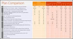 Office 365 Business Plans Strategic Saas Strategicsaas