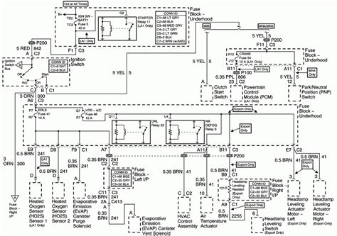 freightliner fuse box diagram fuse box and wiring diagram