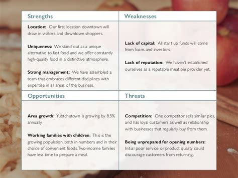 exle of weaknesses strengths weaknesses location our first