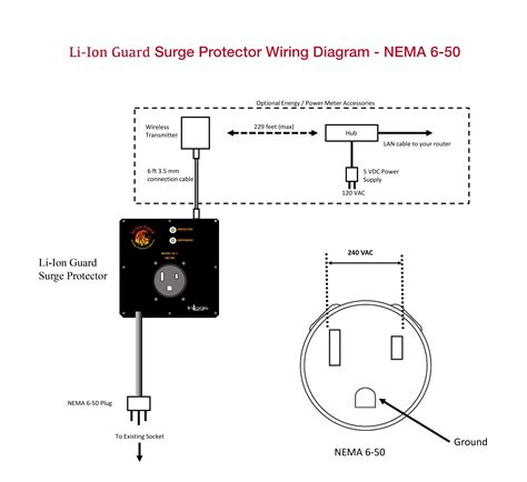 nema 14 50 wiring diagram nema free engine image for user manual