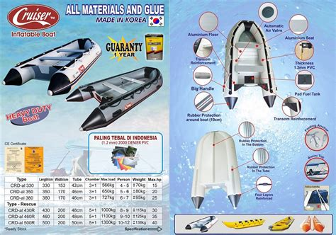 Alat Selam Godive Spare Part Mouthpiece rubber boat crd 350 cruiser pvc