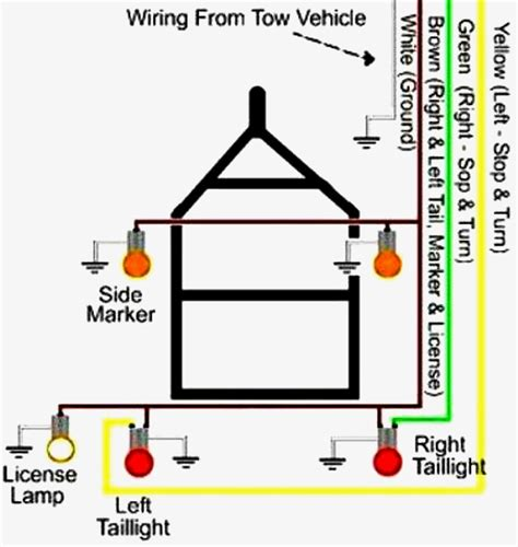 7 pin trailer wiring kit way diagram 4 wire in lights