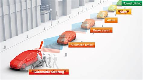 Toyota Safety System Toyota Reveals Integrated Safety Driving Systems Overdrive