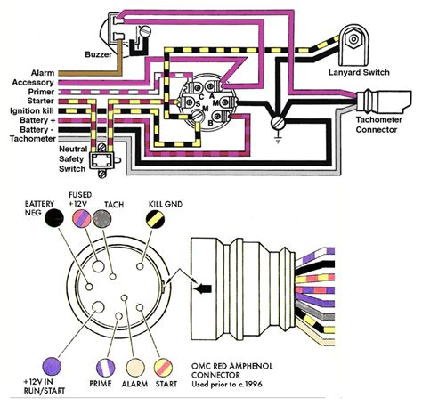 omc v6 inboard engine wiring diagrams wiring diagram schemes