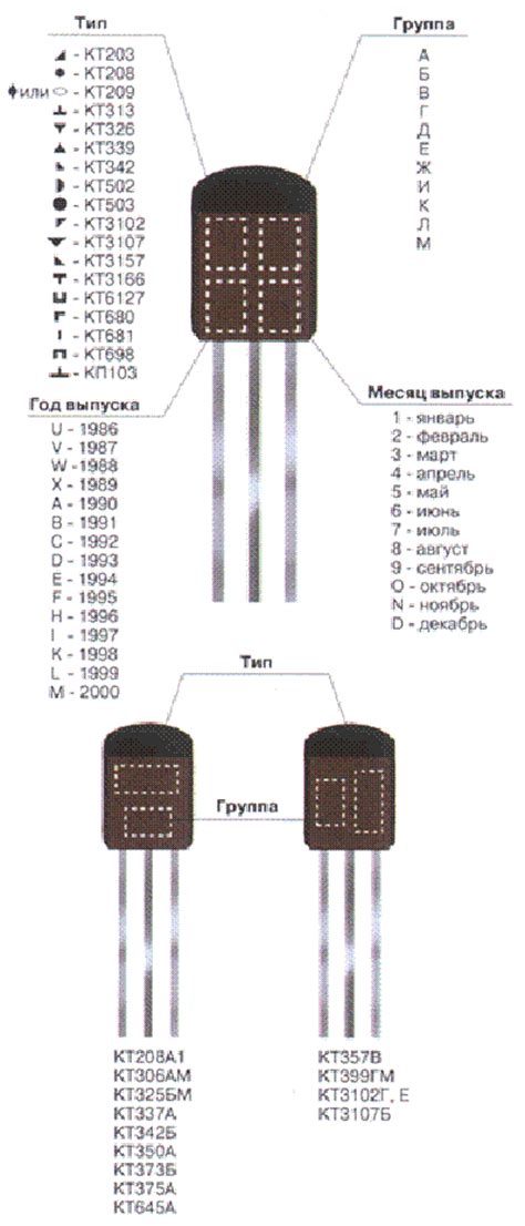 fet transistor identification fet transistor markings 28 images emitter base collector identification eric electronic