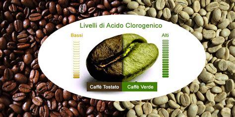 alimenti con acido clorogenico acido clorogenico cos 232 propiet 224 e benefici