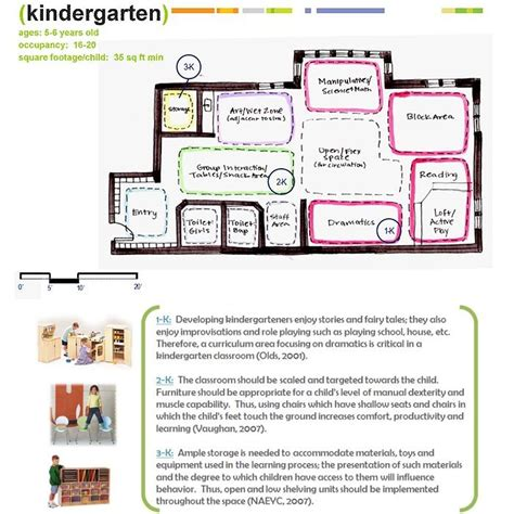pre k classroom floor plan 75 best images about creative classroom ideas on pinterest