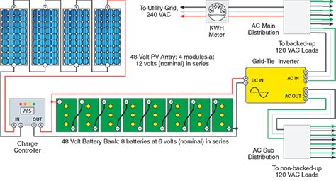 solar panel system wiring diagram elec eng world