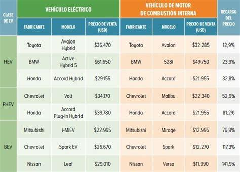 tabla de impuestos en el peru 2016 tabla de impuestos en el peru 2016